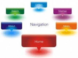 How to Improve your Site Navigation