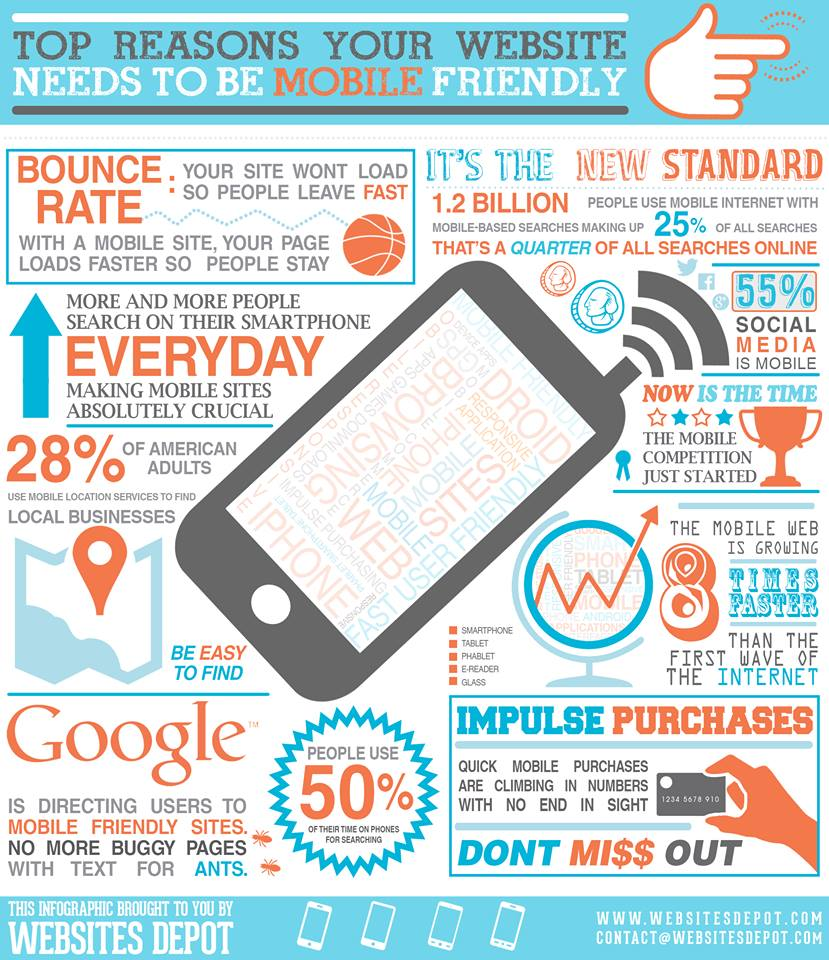 Top 5 Reasons You Need A Mobile Site