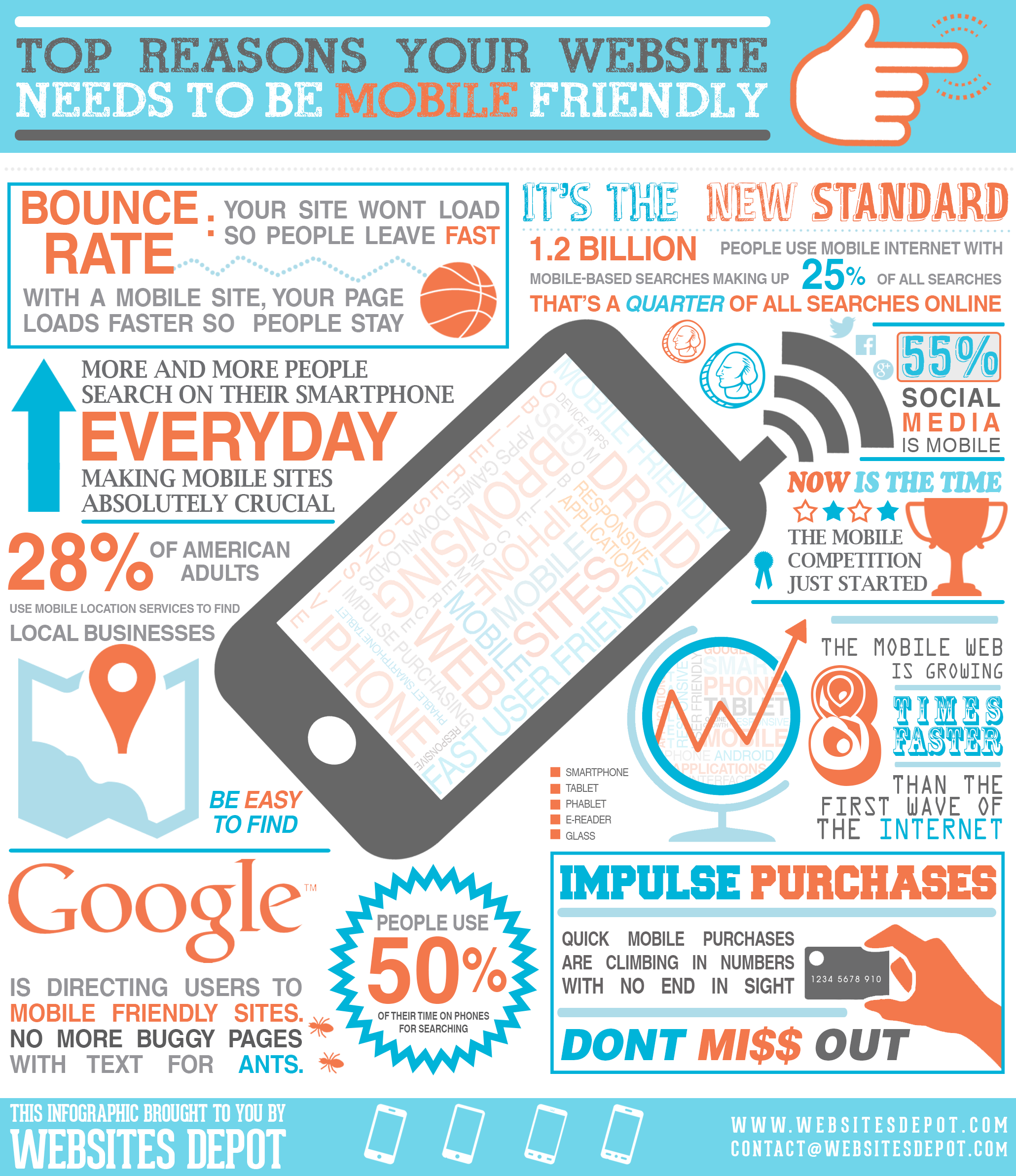 Top Reasons Your Site Needs To Be Mobile Friendly