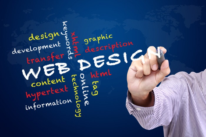 Professional Web Design Los Angeles
