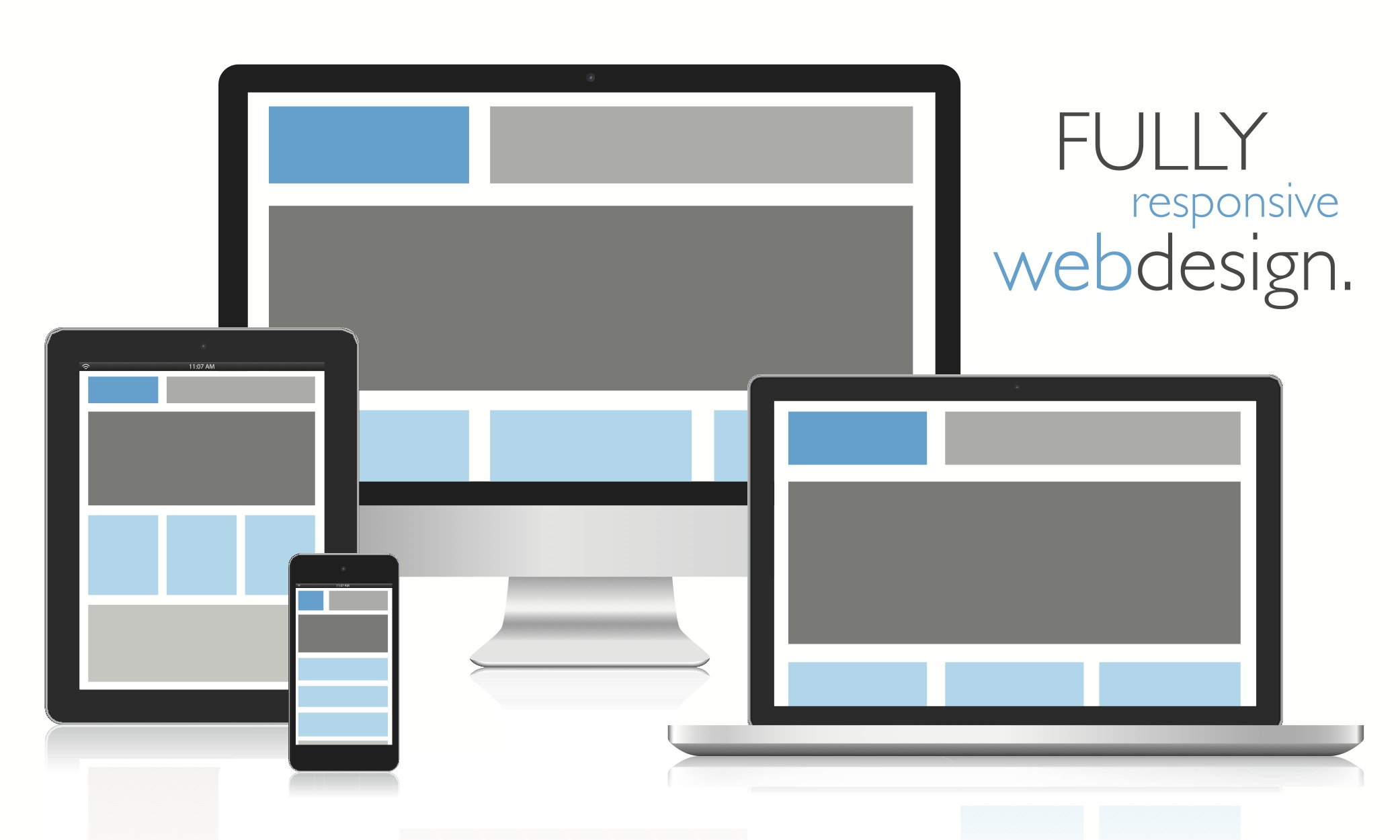 What is responsive web design - Responsive Web Design