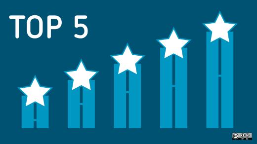 top 5 Best Design Agency