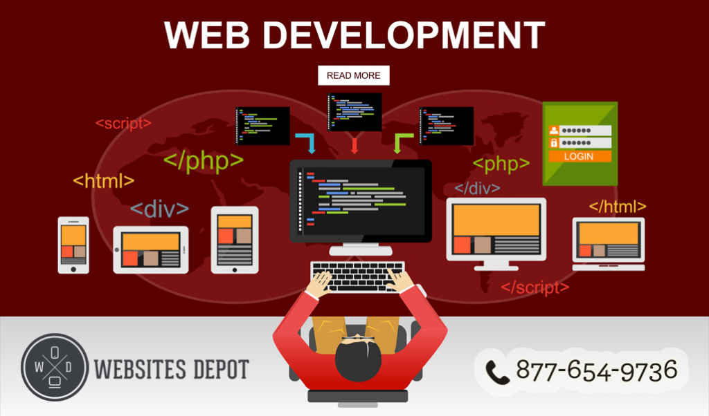Launch Your Website after the Proper Web Development