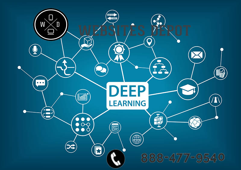 How Google Uses Deep Learning AI
