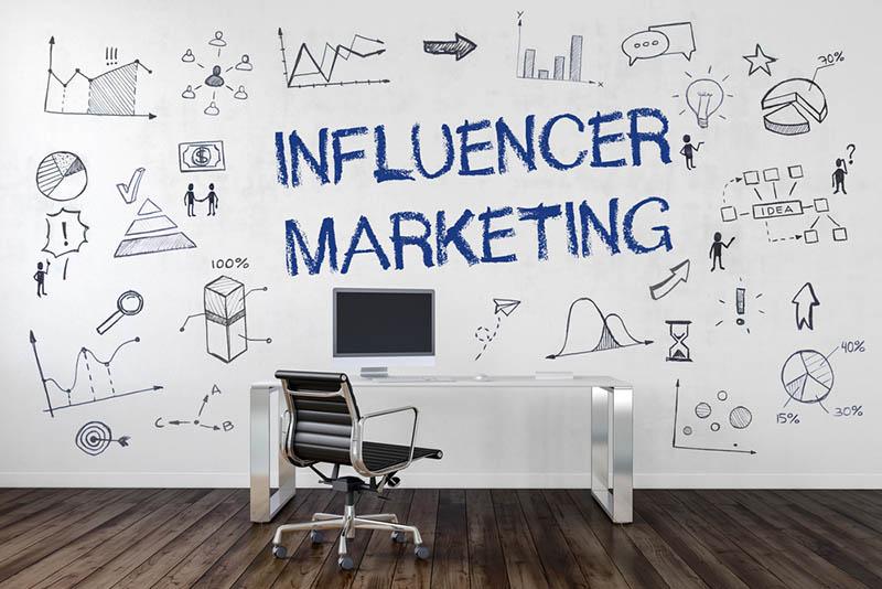 hiring Social Media Marketing Experts