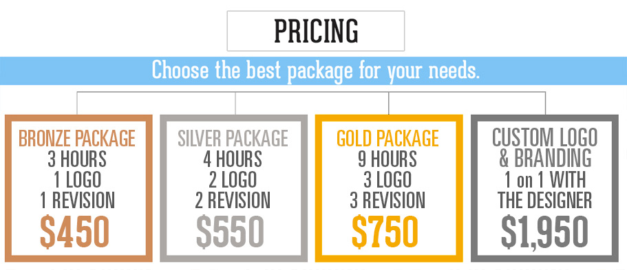 logo pricing and desigjn