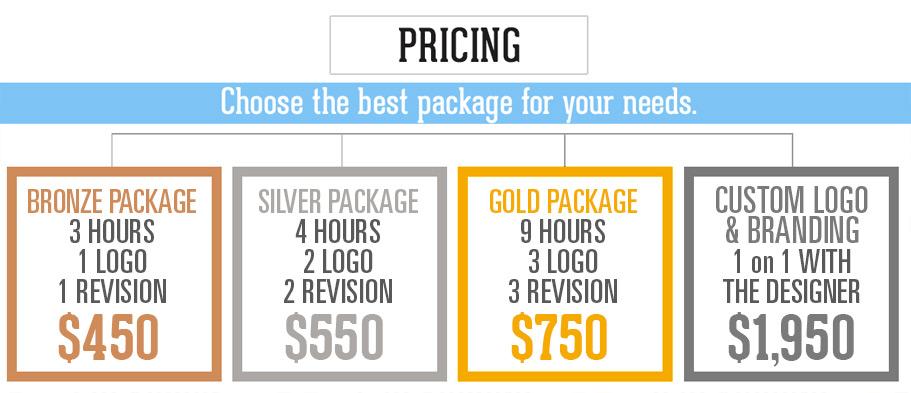 logo pricing and desigjn