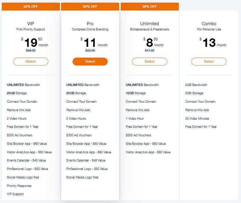 Wix Vs WordPress in 2019